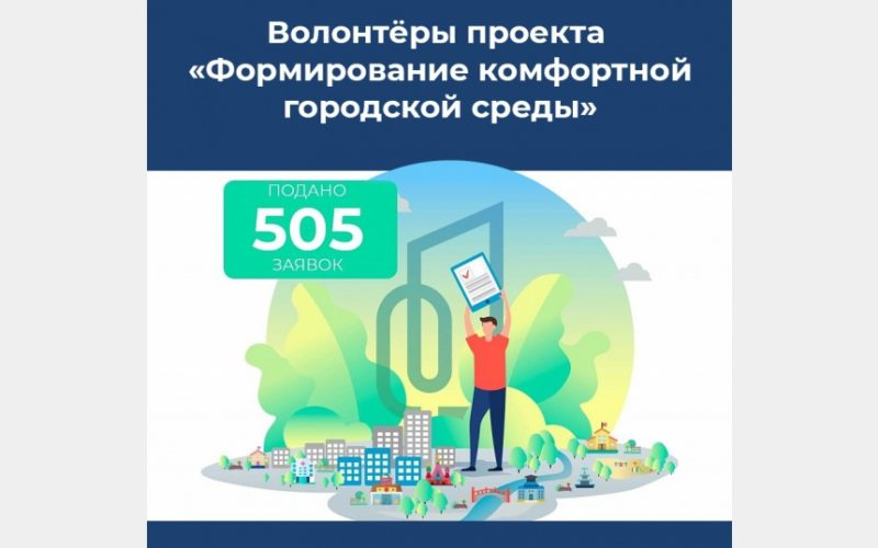 В Смоленске выберут территории для благоустройства в этом году